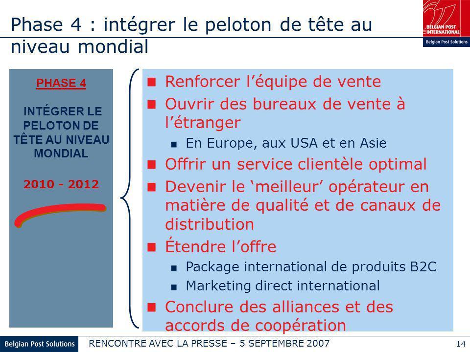 RENCONTRE AVEC LA PRESSE – 5 SEPTEMBRE 2007 14 Phase 4 : intégrer le peloton de tête au niveau mondial Renforcer léquipe de vente Ouvrir des bureaux d