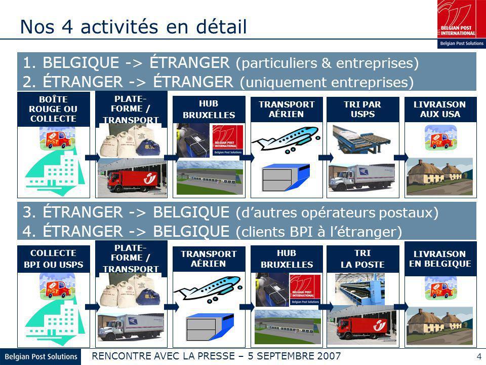 RENCONTRE AVEC LA PRESSE – 5 SEPTEMBRE 2007 4 Nos 4 activités en détail 1. BELGIQUE -> ÉTRANGER (particuliers & entreprises) 2. ÉTRANGER -> ÉTRANGER (