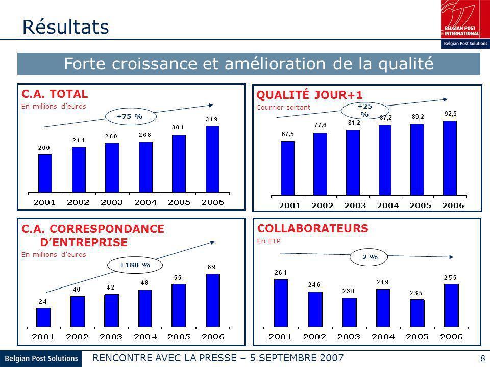 RENCONTRE AVEC LA PRESSE – 5 SEPTEMBRE 2007 8 Résultats C.A.