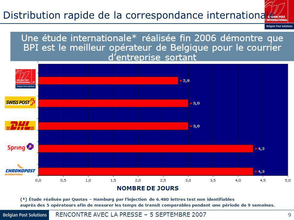 RENCONTRE AVEC LA PRESSE – 5 SEPTEMBRE 2007 9 Distribution rapide de la correspondance internationale NOMBRE DE JOURS GGGG Une étude internationale* r