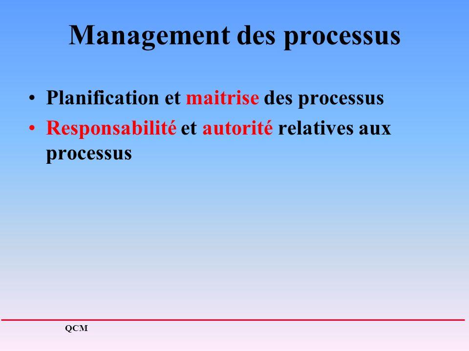 Management des processus Planification et maitrise des processus Responsabilité et autorité relatives aux processus QCM