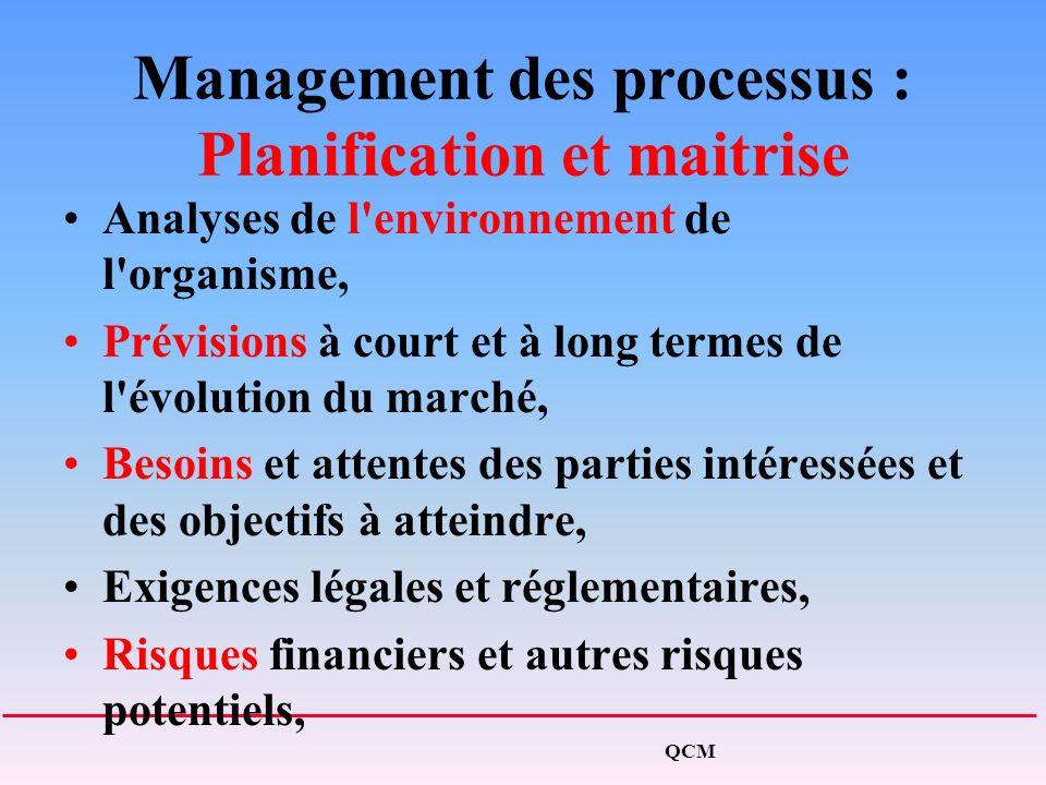 Management des processus : Planification et maitrise Analyses de l environnement de l organisme, Prévisions à court et à long termes de l évolution du marché, Besoins et attentes des parties intéressées et des objectifs à atteindre, Exigences légales et réglementaires, Risques financiers et autres risques potentiels, QCM
