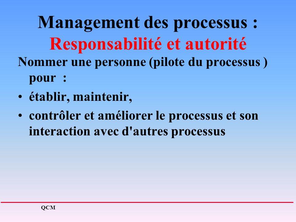 Management des processus : Responsabilité et autorité Nommer une personne (pilote du processus ) pour : établir, maintenir, contrôler et améliorer le processus et son interaction avec d autres processus QCM