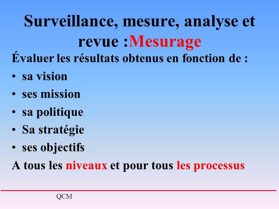 Surveillance, mesure, analyse et revue :Mesurage Évaluer les résultats obtenus en fonction de : sa vision ses mission sa politique Sa stratégie ses objectifs A tous les niveaux et pour tous les processus QCM