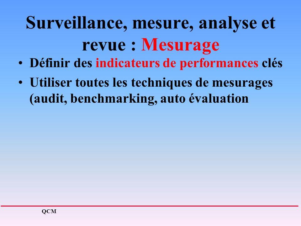 Surveillance, mesure, analyse et revue : Mesurage Définir des indicateurs de performances clés Utiliser toutes les techniques de mesurages (audit, benchmarking, auto évaluation QCM