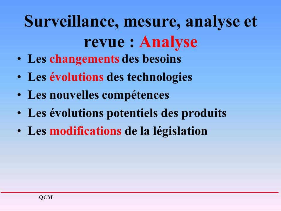 Surveillance, mesure, analyse et revue : Analyse Les changements des besoins Les évolutions des technologies Les nouvelles compétences Les évolutions potentiels des produits Les modifications de la législation QCM