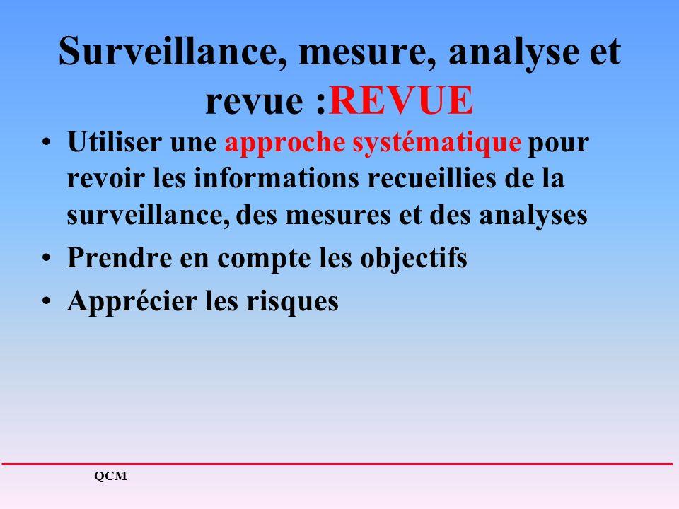 Surveillance, mesure, analyse et revue :REVUE Utiliser une approche systématique pour revoir les informations recueillies de la surveillance, des mesures et des analyses Prendre en compte les objectifs Apprécier les risques QCM