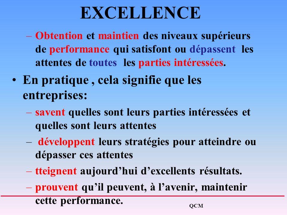 EXCELLENCE –Obtention et maintien des niveaux supérieurs de performance qui satisfont ou dépassent les attentes de toutes les parties intéressées.