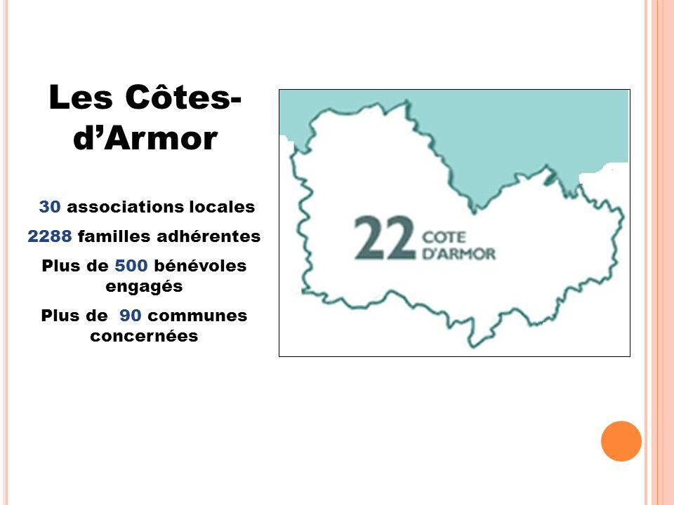 Les Côtes- dArmor 30 associations locales 2288 familles adhérentes Plus de 500 bénévoles engagés Plus de 90 communes concernées