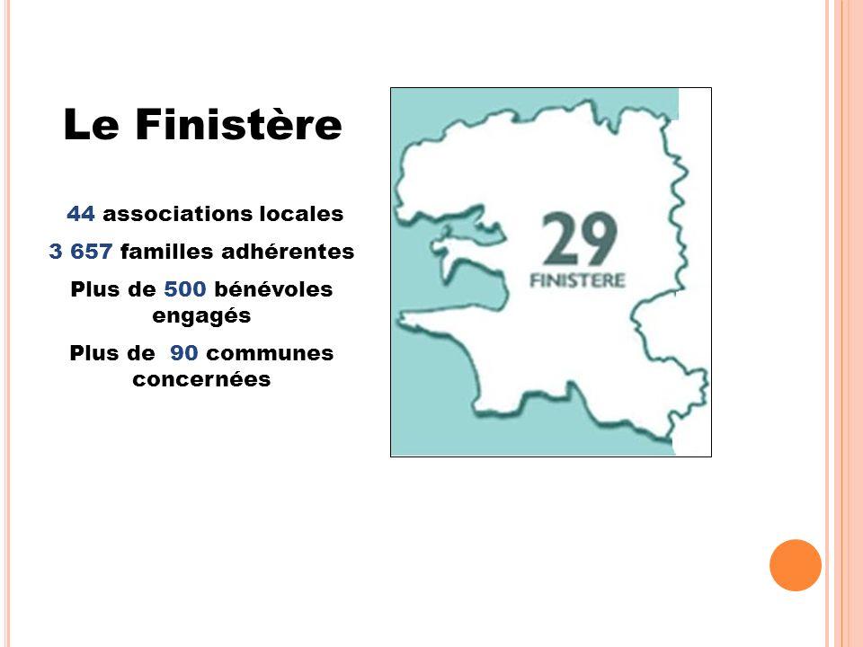 Le Finistère 44 associations locales 3 657 familles adhérentes Plus de 500 bénévoles engagés Plus de 90 communes concernées