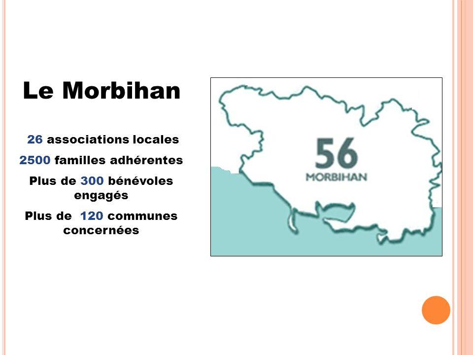 Le Morbihan 26 associations locales 2500 familles adhérentes Plus de 300 bénévoles engagés Plus de 120 communes concernées