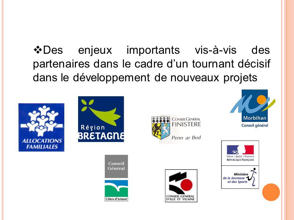 Des enjeux importants vis-à-vis des partenaires dans le cadre dun tournant décisif dans le développement de nouveaux projets