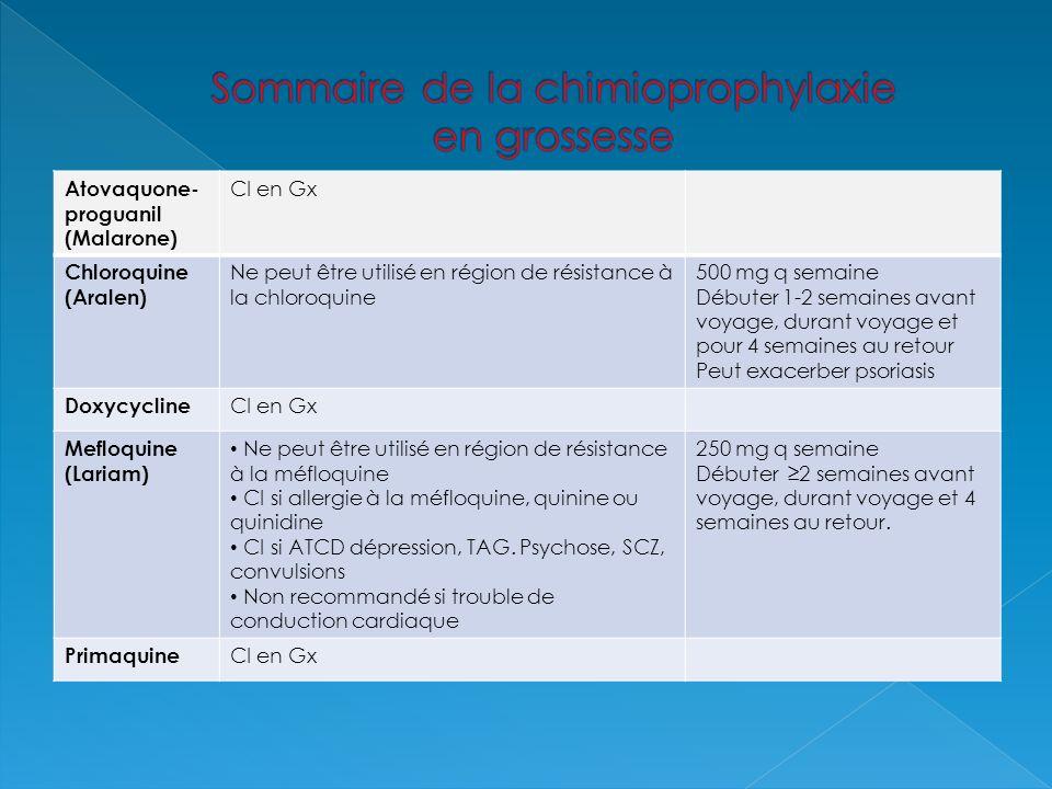 Atovaquone- proguanil (Malarone) CI en Gx Chloroquine (Aralen) Ne peut être utilisé en région de résistance à la chloroquine 500 mg q semaine Débuter