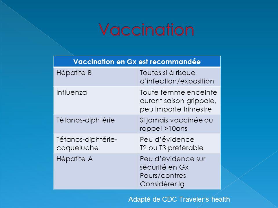 Vaccination en Gx est recommandée Hépatite BToutes si à risque dinfection/exposition InfluenzaToute femme enceinte durant saison grippale, peu importe