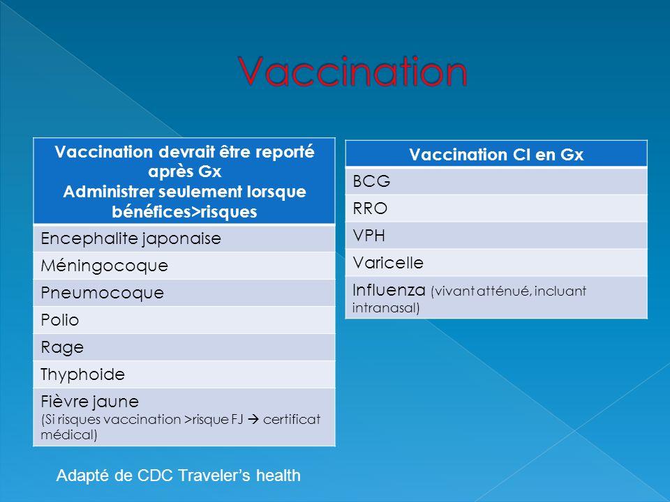 Vaccination devrait être reporté après Gx Administrer seulement lorsque bénéfices>risques Encephalite japonaise Méningocoque Pneumocoque Polio Rage Th