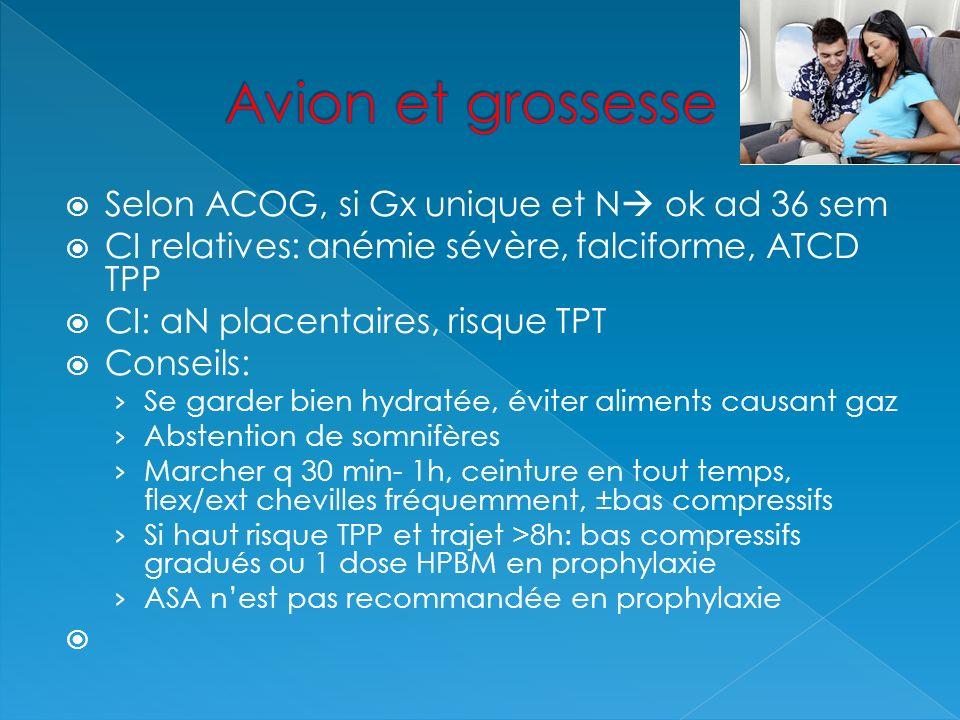Selon ACOG, si Gx unique et N ok ad 36 sem CI relatives: anémie sévère, falciforme, ATCD TPP CI: aN placentaires, risque TPT Conseils: Se garder bien