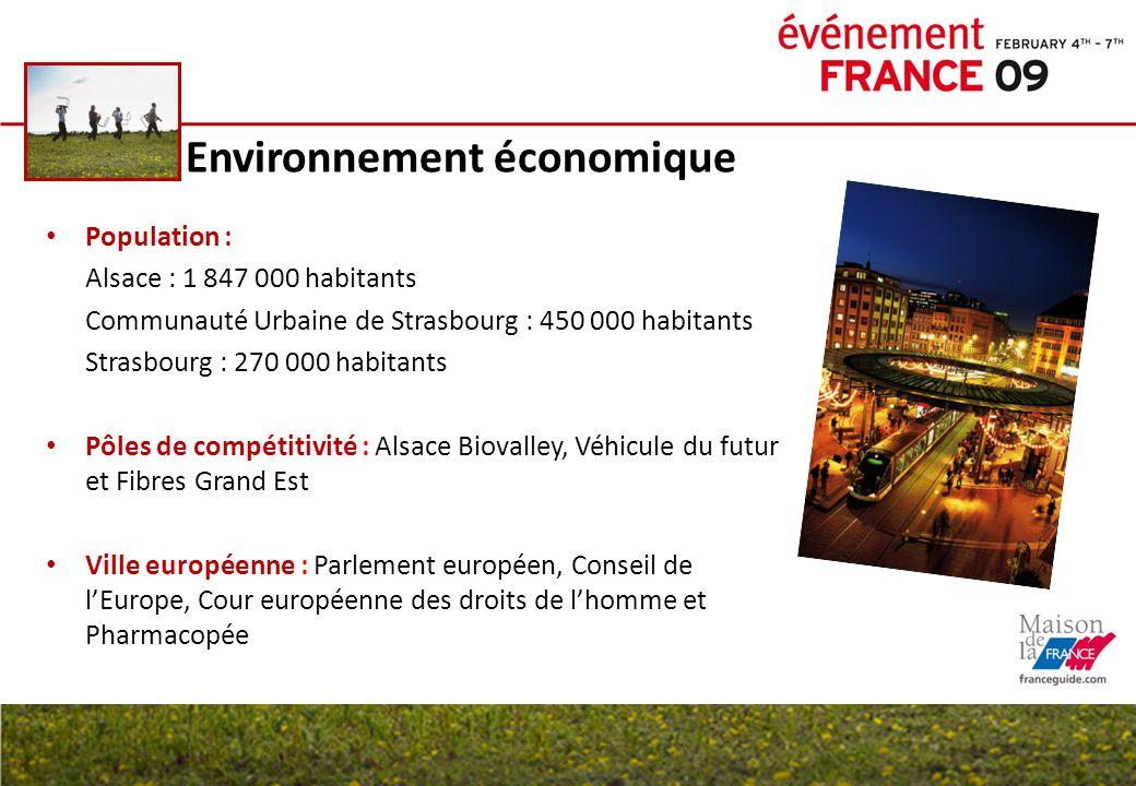 Environnement économique Population : Alsace : 1 847 000 habitants Communauté Urbaine de Strasbourg : 450 000 habitants Strasbourg : 270 000 habitants