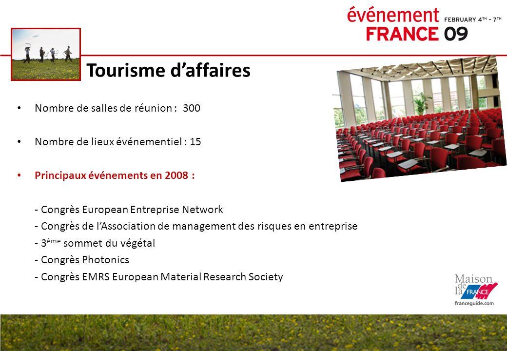 Tourisme daffaires Nombre de salles de réunion : 300 Nombre de lieux événementiel : 15 Principaux événements en 2008 : - Congrès European Entreprise N