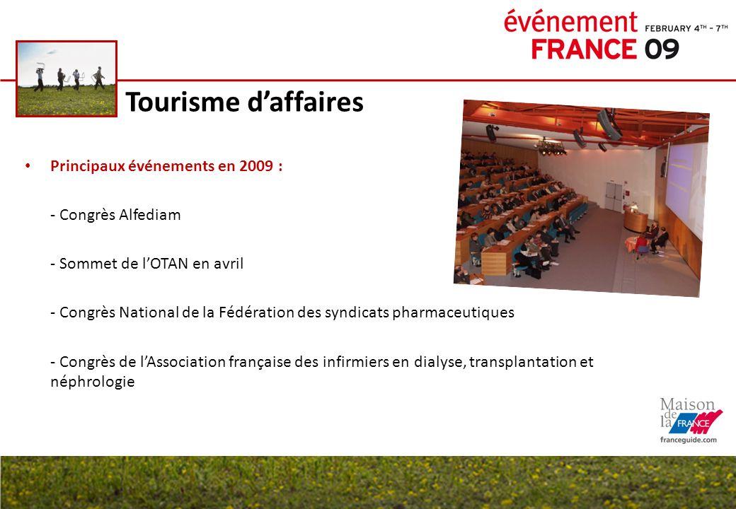 Tourisme daffaires Principaux événements en 2009 : - Congrès Alfediam - Sommet de lOTAN en avril - Congrès National de la Fédération des syndicats pha