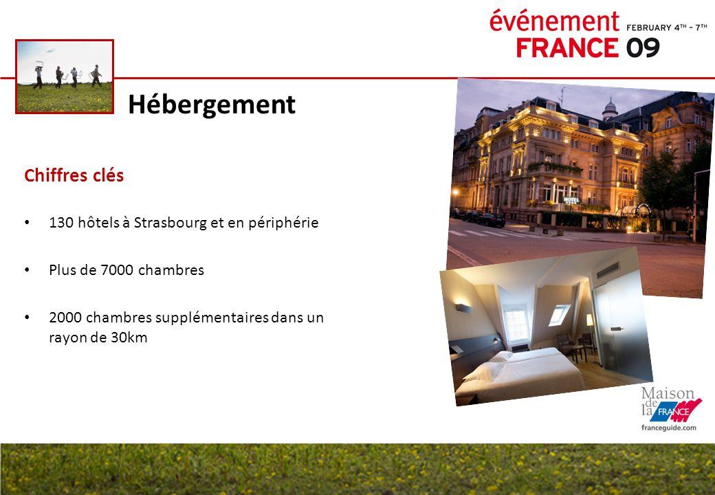 Hébergement Chiffres clés 130 hôtels à Strasbourg et en périphérie Plus de 7000 chambres 2000 chambres supplémentaires dans un rayon de 30km