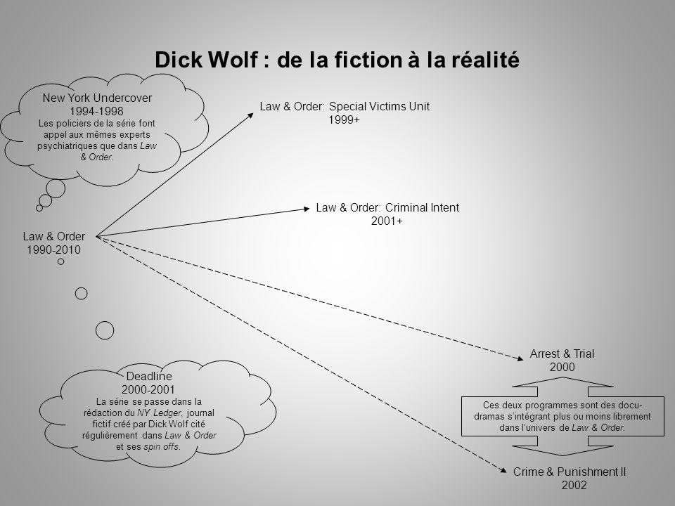Dick Wolf : de la fiction à la réalité Law & Order 1990-2010 Law & Order: Special Victims Unit 1999+ Law & Order: Criminal Intent 2001+ Deadline 2000-2001 La série se passe dans la rédaction du NY Ledger, journal fictif créé par Dick Wolf cité régulièrement dans Law & Order et ses spin offs.