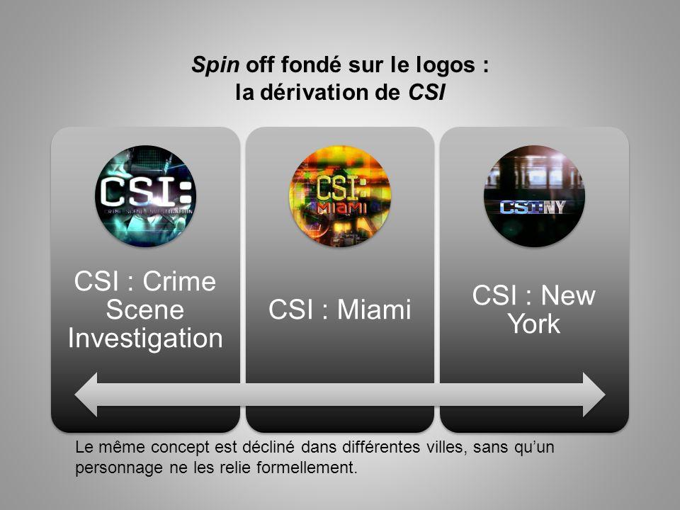Spin off fondé sur le logos : la dérivation de CSI CSI : Crime Scene Investigation CSI : Miami CSI : New York Le même concept est décliné dans différentes villes, sans quun personnage ne les relie formellement.
