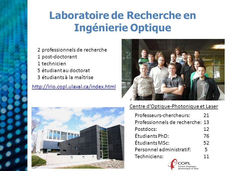 Laboratoire de Recherche en Ingénierie Optique 2 professionnels de recherche 1 post-doctorant 1 technicien 5 étudiant au doctorat 3 étudiants à la maî