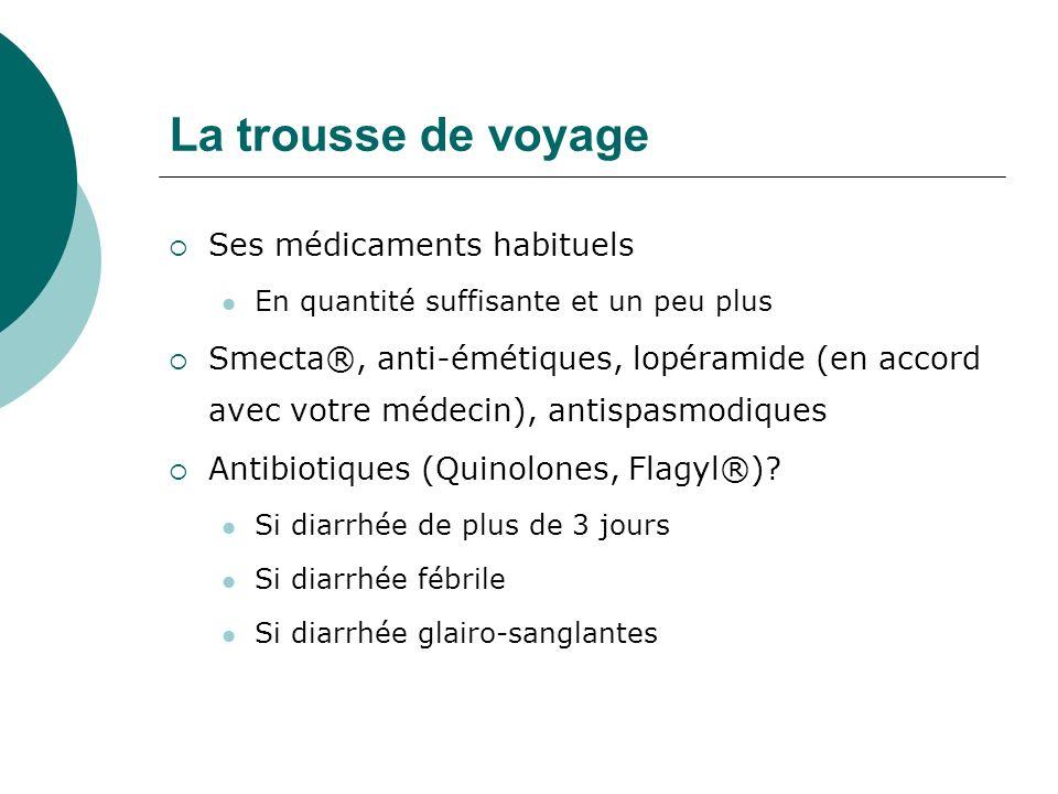 La trousse de voyage Ses médicaments habituels En quantité suffisante et un peu plus Smecta®, anti-émétiques, lopéramide (en accord avec votre médecin), antispasmodiques Antibiotiques (Quinolones, Flagyl®).