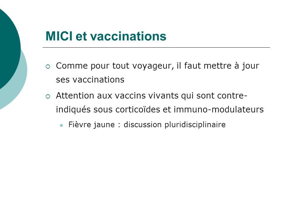 MICI et vaccinations Comme pour tout voyageur, il faut mettre à jour ses vaccinations Attention aux vaccins vivants qui sont contre- indiqués sous corticoïdes et immuno-modulateurs Fièvre jaune : discussion pluridisciplinaire