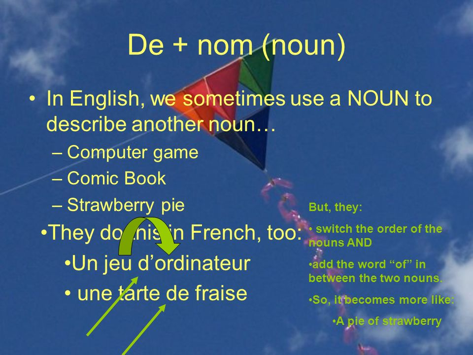 De + nom (noun) In English, we sometimes use a NOUN to describe another noun… –Computer game –Comic Book –Strawberry pie They do this in French, too: