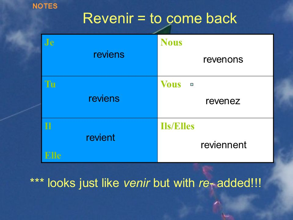 JeNous TuVous Il Elle Ils/Elles reviens revient revenez reviennent revenons Revenir = to come back NOTES *** looks just like venir but with re- added!