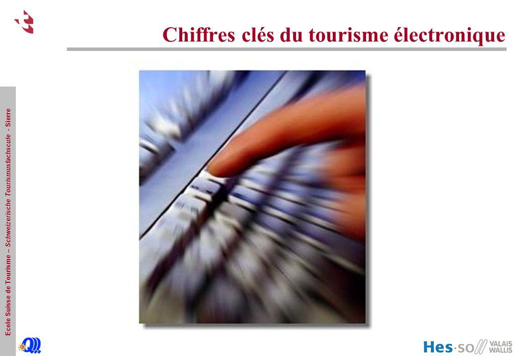 Ecole Suisse de Tourisme – Schweizerische Tourismusfachscule - Sierre Chiffres clés du tourisme électronique