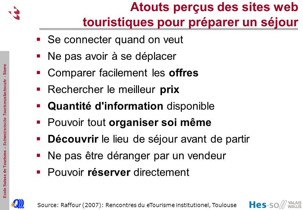 Ecole Suisse de Tourisme – Schweizerische Tourismusfachscule - Sierre Atouts perçus des sites web touristiques pour préparer un séjour Source: Raffour
