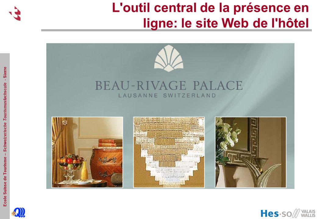 Ecole Suisse de Tourisme – Schweizerische Tourismusfachscule - Sierre L'outil central de la présence en ligne: le site Web de l'hôtel