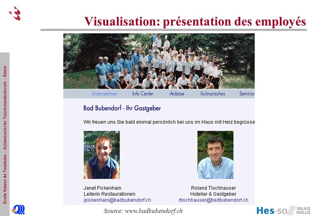 Ecole Suisse de Tourisme – Schweizerische Tourismusfachscule - Sierre Visualisation: présentation des employés Source: www.badbubendorf.ch