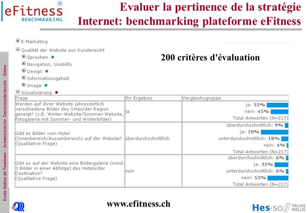 Ecole Suisse de Tourisme – Schweizerische Tourismusfachscule - Sierre Evaluer la pertinence de la stratégie Internet: benchmarking plateforme eFitness www.efitness.ch 200 critères d évaluation