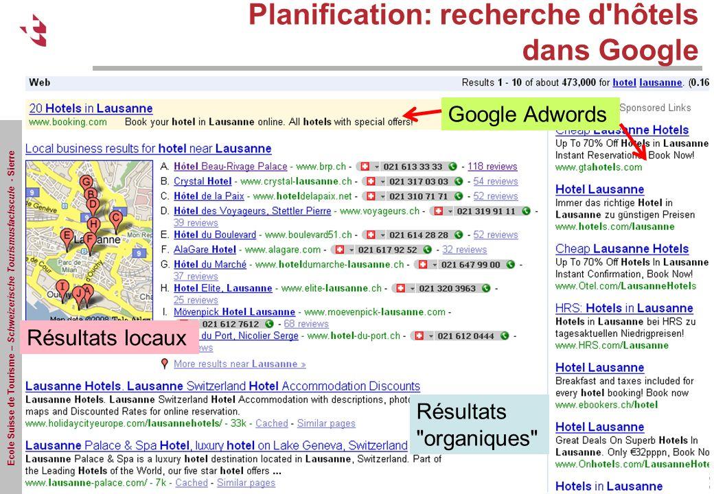 Ecole Suisse de Tourisme – Schweizerische Tourismusfachscule - Sierre Planification: recherche d hôtels dans Google Google Adwords Résultats locaux Résultats organiques