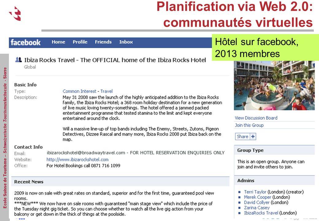 Ecole Suisse de Tourisme – Schweizerische Tourismusfachscule - Sierre Planification via Web 2.0: communautés virtuelles Hôtel sur facebook, 2013 membres
