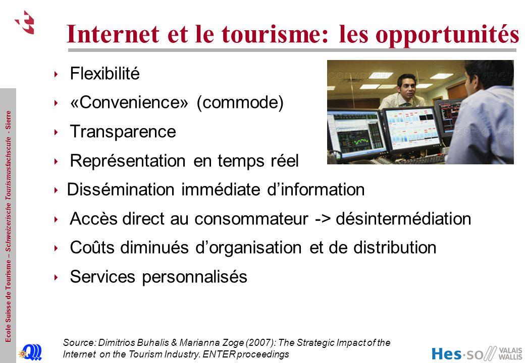 Ecole Suisse de Tourisme – Schweizerische Tourismusfachscule - Sierre Internet et le tourisme: les opportunités Flexibilité «Convenience» (commode) Tr