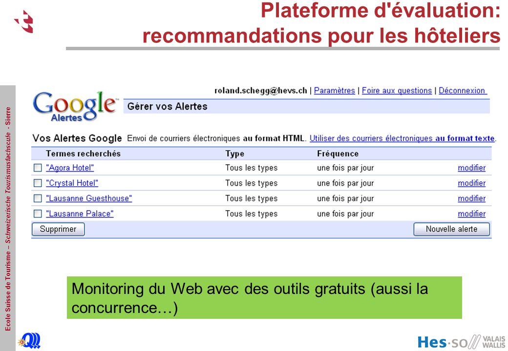 Ecole Suisse de Tourisme – Schweizerische Tourismusfachscule - Sierre Plateforme d évaluation: recommandations pour les hôteliers Monitoring du Web avec des outils gratuits (aussi la concurrence…)