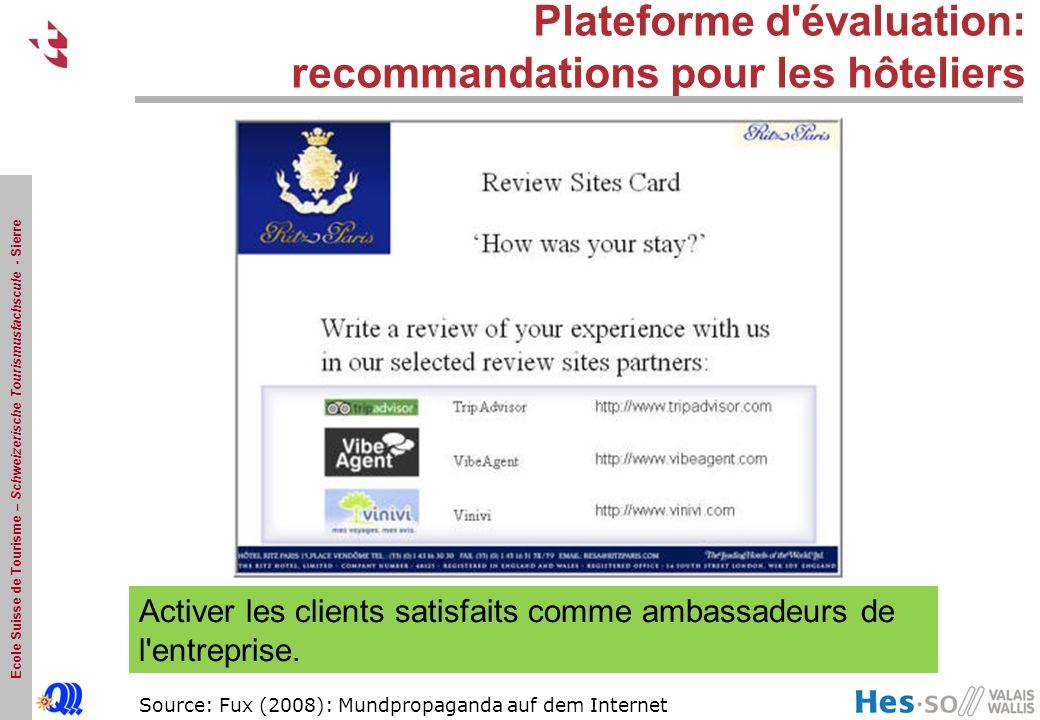 Ecole Suisse de Tourisme – Schweizerische Tourismusfachscule - Sierre Source: Fux (2008): Mundpropaganda auf dem Internet Plateforme d évaluation: recommandations pour les hôteliers Activer les clients satisfaits comme ambassadeurs de l entreprise.