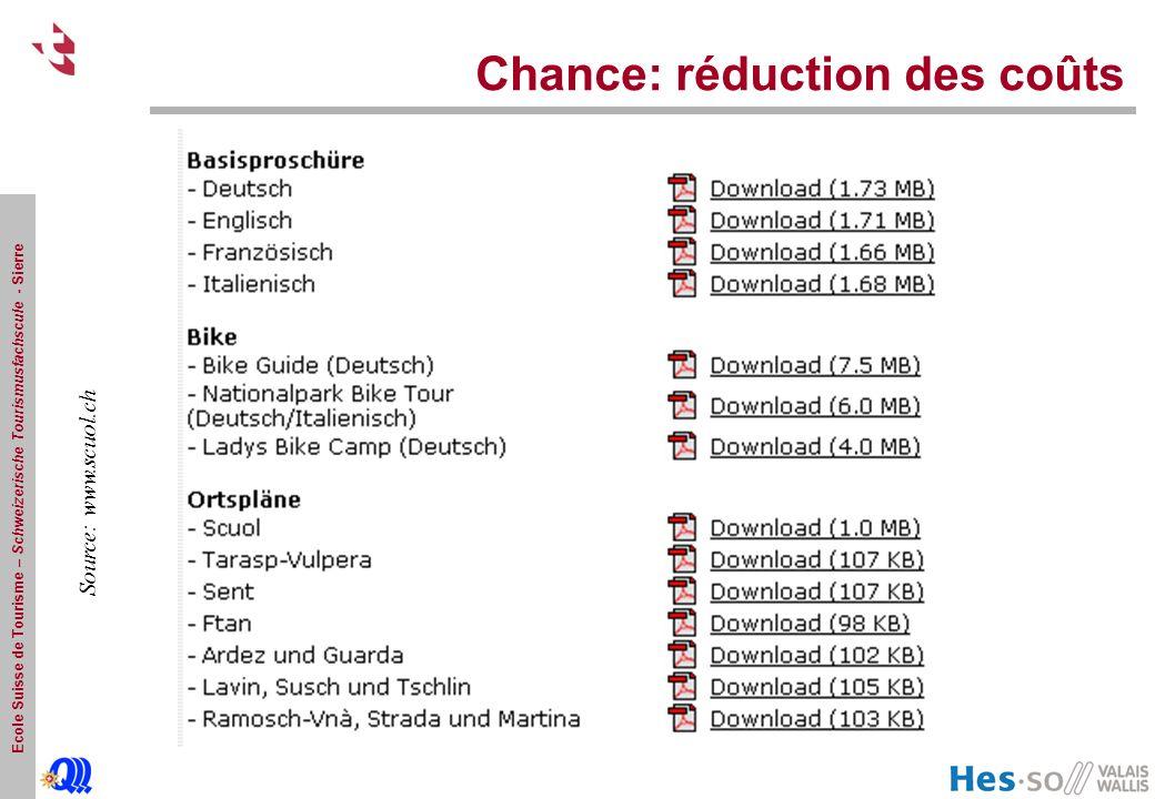 Ecole Suisse de Tourisme – Schweizerische Tourismusfachscule - Sierre Chance: réduction des coûts Source: www.scuol.ch
