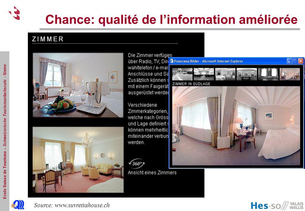 Ecole Suisse de Tourisme – Schweizerische Tourismusfachscule - Sierre Chance: qualité de linformation améliorée Source: www.suvrettahouse.ch