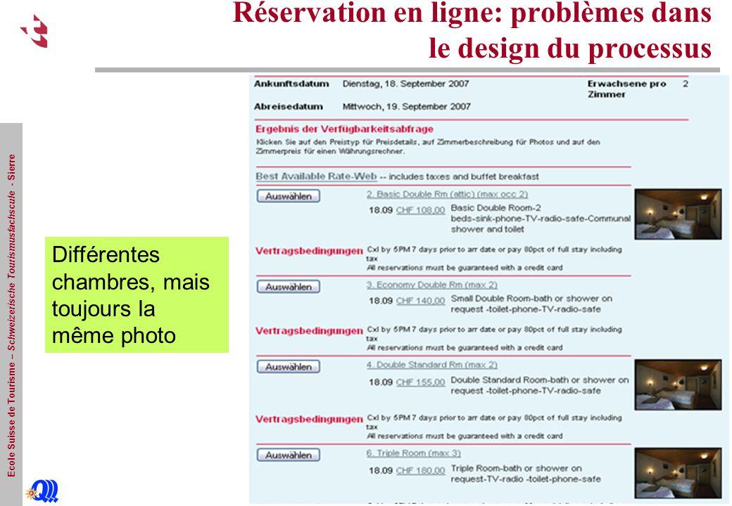 Ecole Suisse de Tourisme – Schweizerische Tourismusfachscule - Sierre Réservation en ligne: problèmes dans le design du processus Différentes chambres