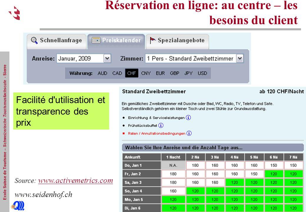 Ecole Suisse de Tourisme – Schweizerische Tourismusfachscule - Sierre Réservation en ligne: au centre – les besoins du client Facilité d'utilisation e
