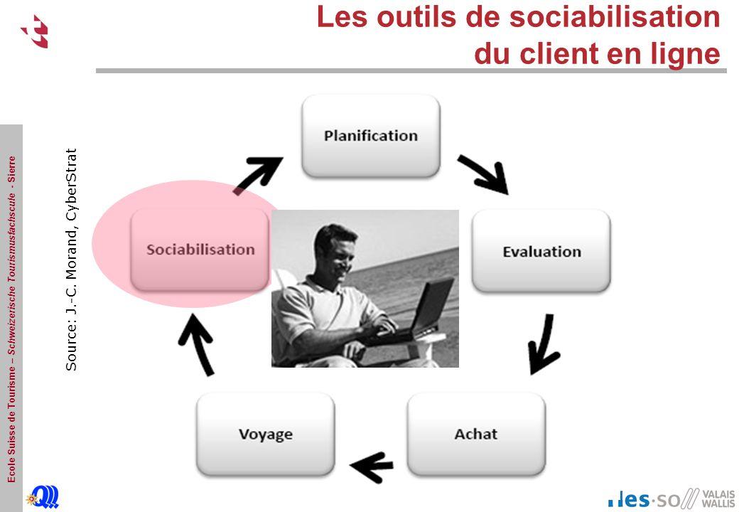 Ecole Suisse de Tourisme – Schweizerische Tourismusfachscule - Sierre Source: J.-C. Morand, CyberStrat Les outils de sociabilisation du client en lign