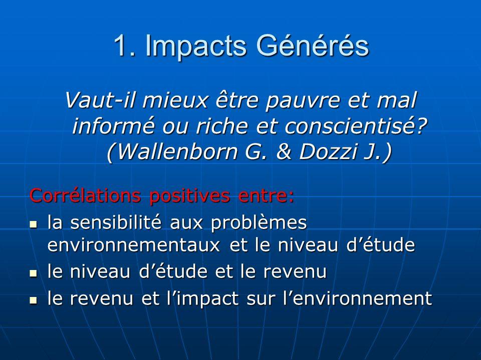 1. Impacts Générés Vaut-il mieux être pauvre et mal informé ou riche et conscientisé? (Wallenborn G. & Dozzi J.) Corrélations positives entre: la sens