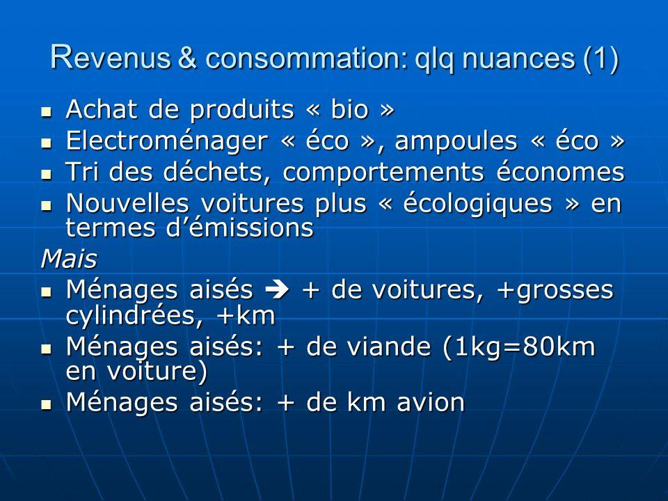 R evenus & consommation: qlq nuances (1) Achat de produits « bio » Achat de produits « bio » Electroménager « éco », ampoules « éco » Electroménager «
