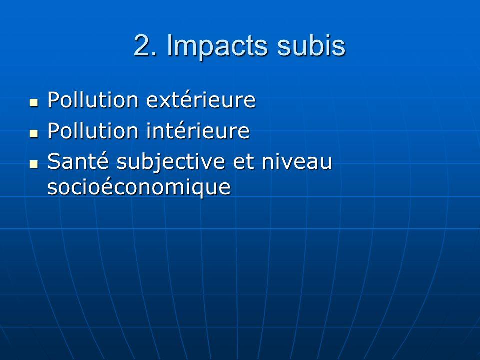 2. Impacts subis Pollution extérieure Pollution extérieure Pollution intérieure Pollution intérieure Santé subjective et niveau socioéconomique Santé