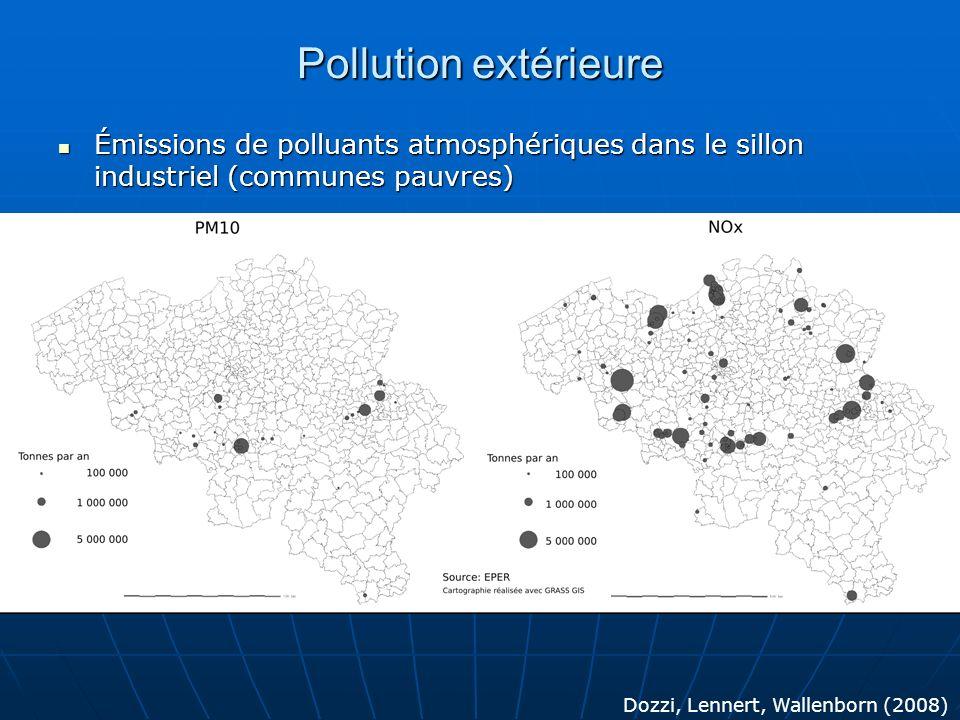 Pollution extérieure Émissions de polluants atmosphériques dans le sillon industriel (communes pauvres) Émissions de polluants atmosphériques dans le